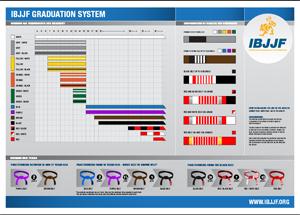 graduation-system